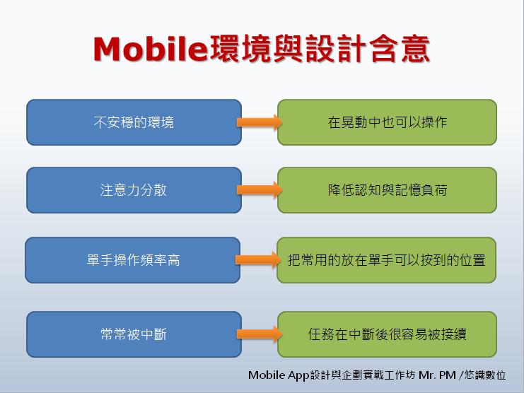 Mobile App設計與企劃實戰工作坊